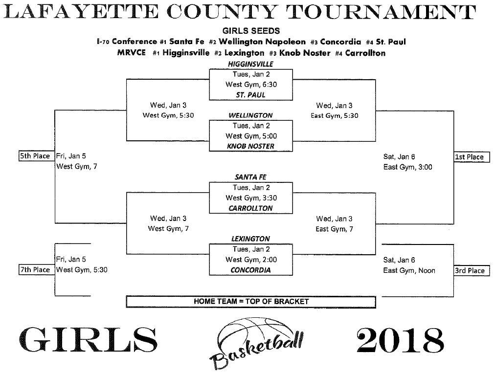 Wellington Napoleon R IX Lafayette County Basketball Tournament
